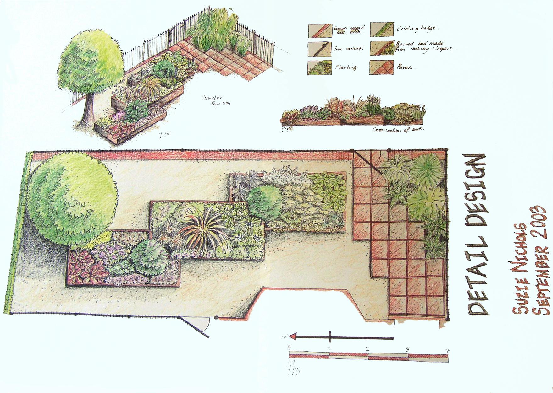 Small Garden Design Plans Flay Design On Vine